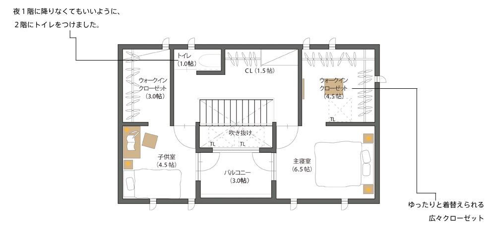 casa cube 3 x 5(2F)主寝室と子供部屋を独立させたパターン