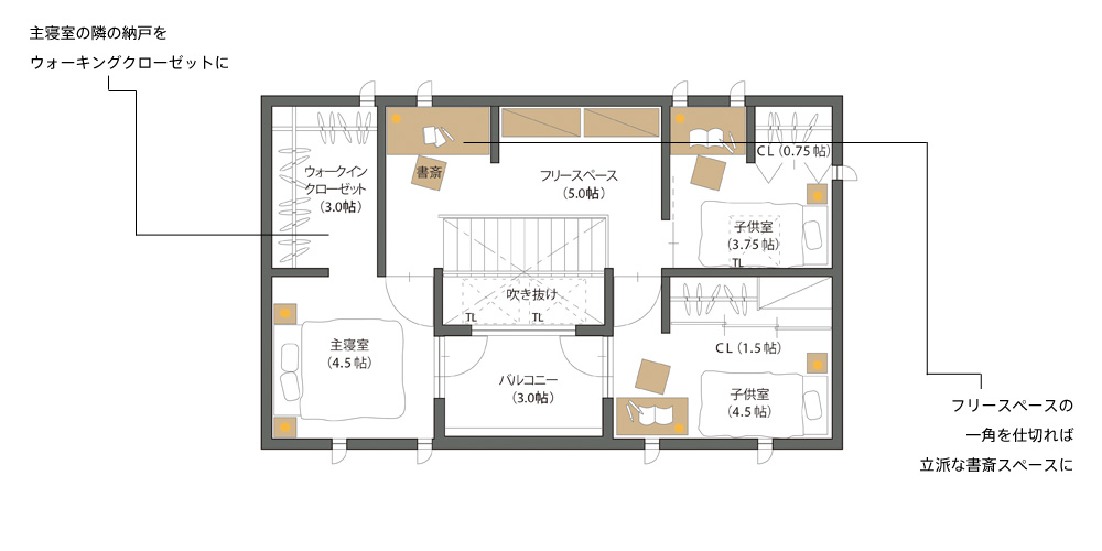 casa cube 3 x 5(2F)主寝室と2つの子ども部屋