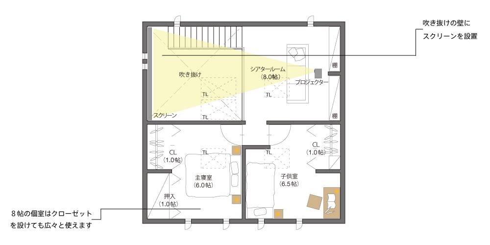casa cube 4 x 4(2F)大きなシアタールーム
