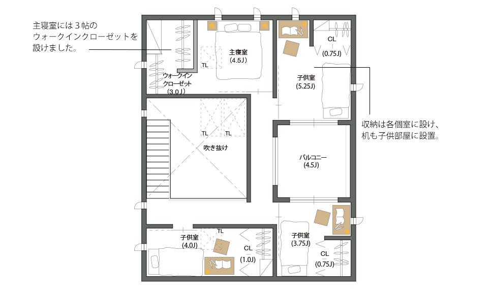 casa cube 4 x 5(2F)個室を4つ設けても十分な広さ