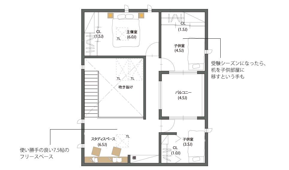 casa cube 4 x 5(2F)2つの子供部屋と主寝室をしっかり確保