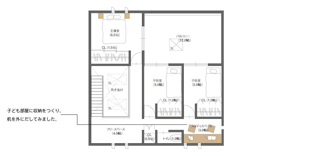 casa cube 5 x 5(2F)2階全体に余裕をもたせたパターン